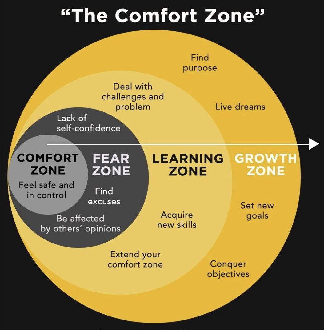 Quick Guide on how to leave the comfort zone at work
